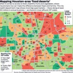 Third Ward Advocates Seeks Action on Food Desert Problem from Kroger's
