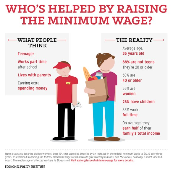 the benefits of increased minimum wage for companies and employees